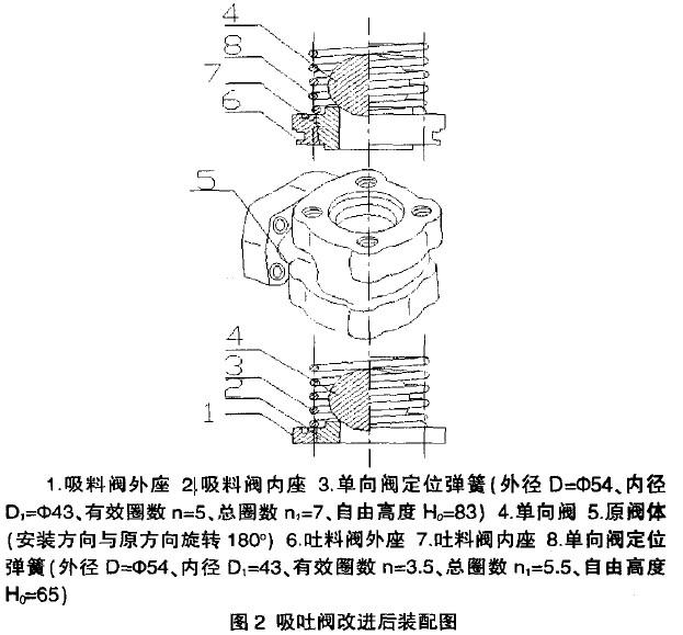 图2吸吐阀改进后装配图