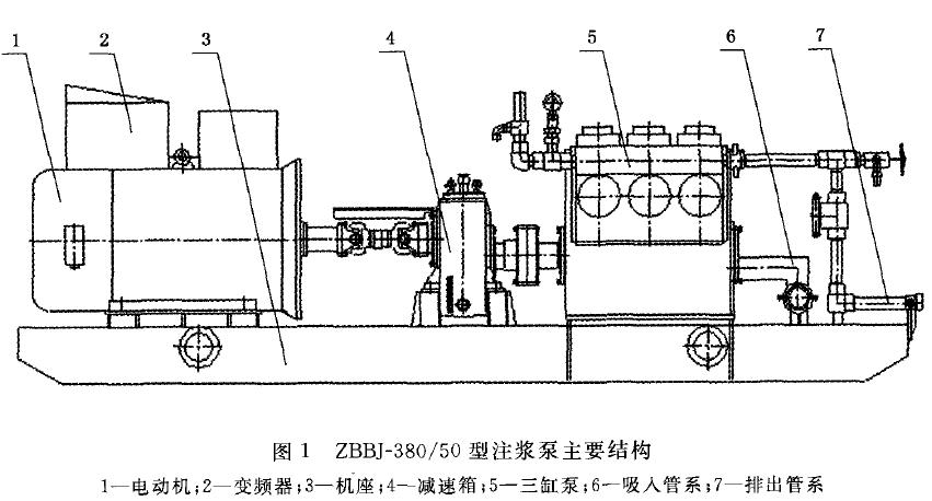 高压变频注浆泵的研制